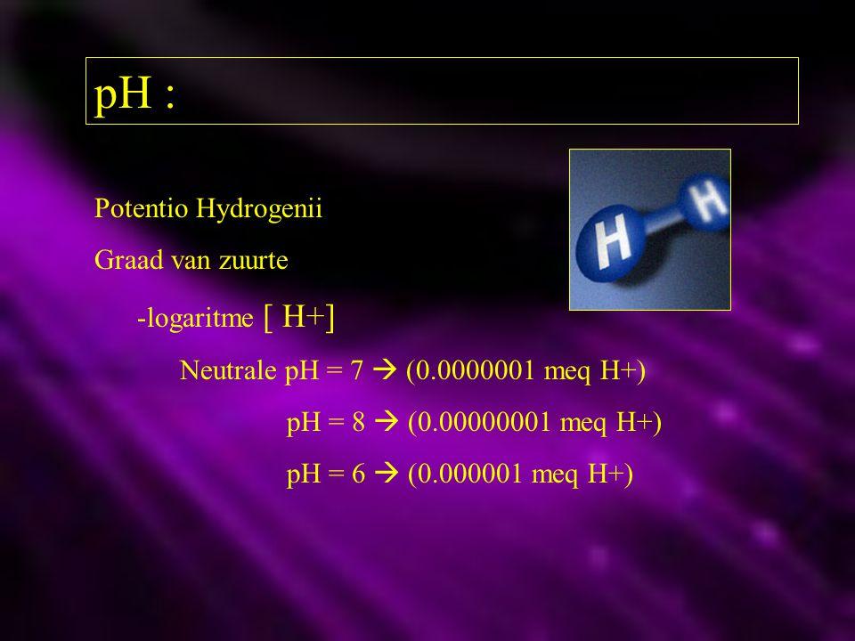 pH : Potentio Hydrogenii Graad van zuurte logaritme [ H+]